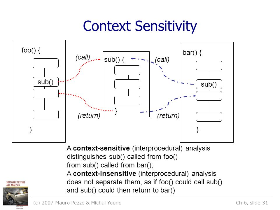 (c) 2007 Mauro Pezzè & Michal Young Ch 6, slide 31 Context Sensitivity sub() bar() { } sub() { foo() { } } (call) (return) (call) (return) A context-sensitive (interprocedural) analysis distinguishes sub() called from foo() from sub() called from bar(); A context-insensitive (interprocedural) analysis does not separate them, as if foo() could call sub() and sub() could then return to bar()