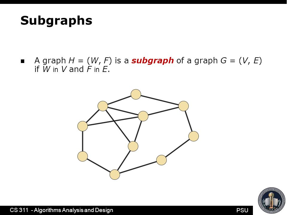 PSU CS 311 - Algorithms Analysis and Design A graph H = (W, F) is a subgraph of a graph G = (V, E) if W in V and F in E.