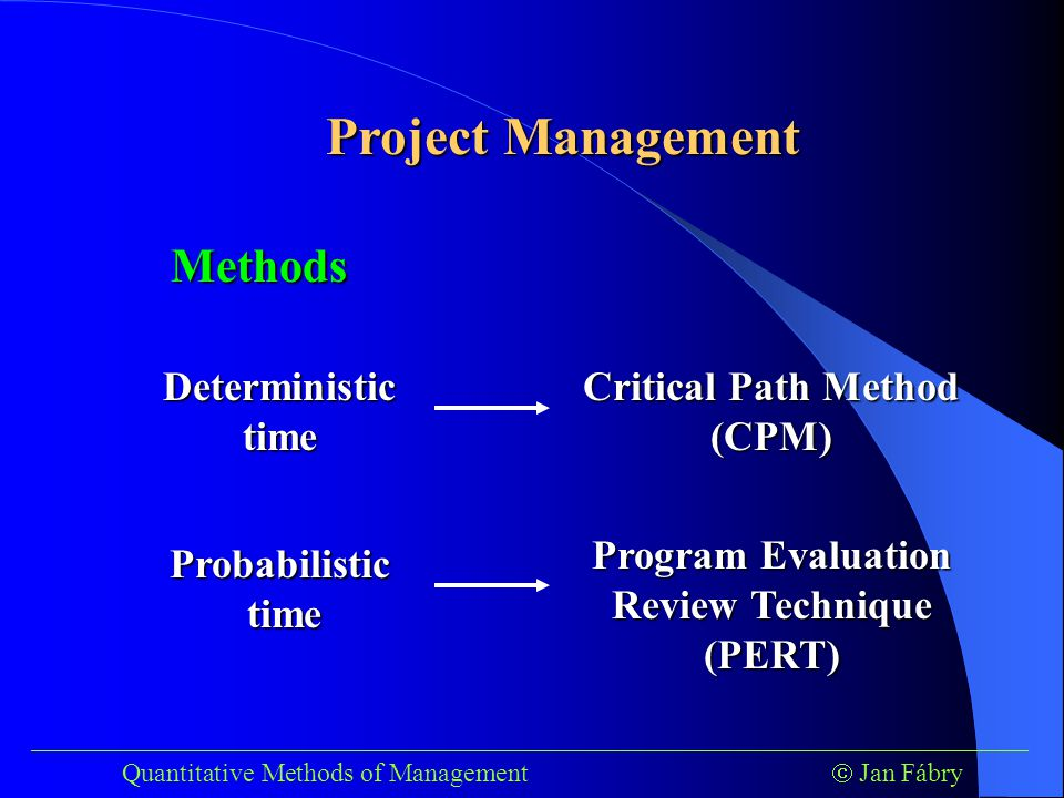 ___________________________________________________________________________ Quantitative Methods of Management  Jan Fábry Project Management Methods Deterministic time Critical Path Method (CPM) Probabilistic time Program Evaluation Review Technique (PERT)