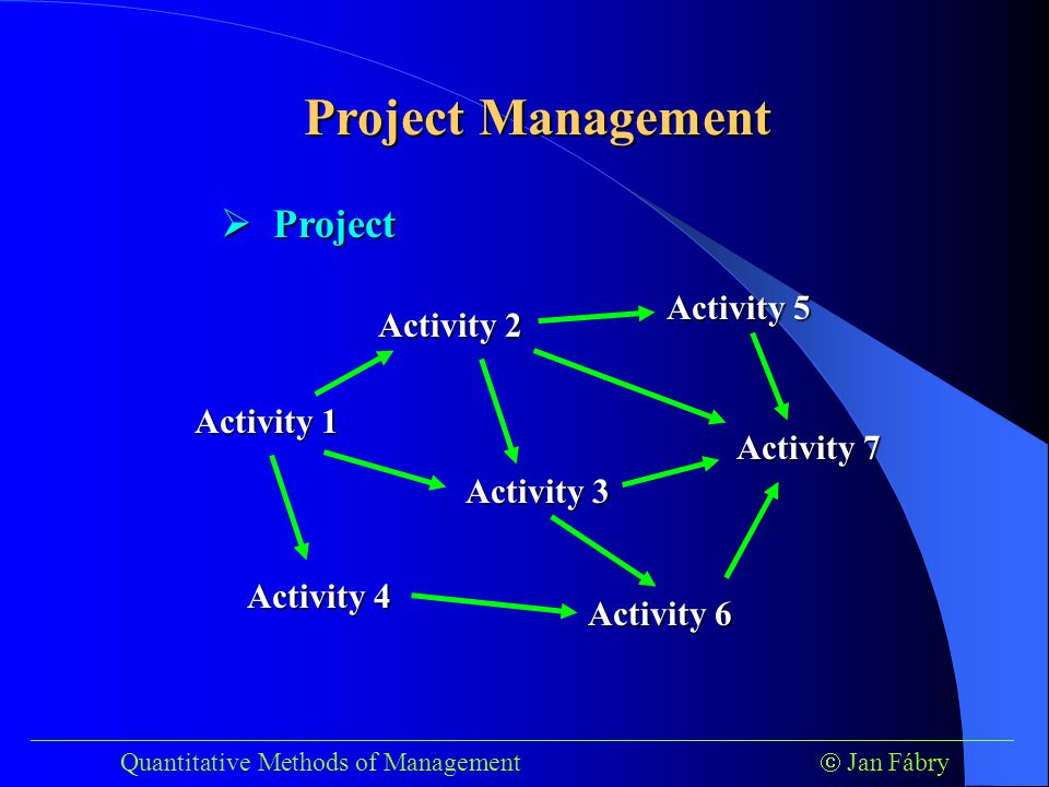 ___________________________________________________________________________ Quantitative Methods of Management  Jan Fábry  Project Activity 1 Activity 2 Activity 3 Activity 4 Activity 6 Activity 7 Activity 5