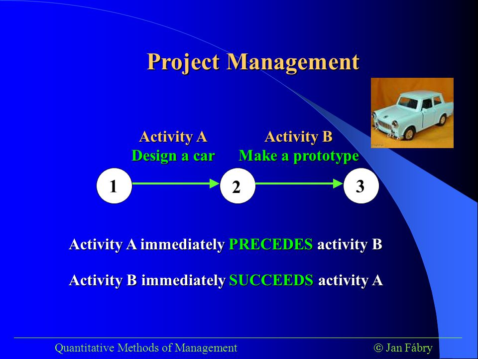 ___________________________________________________________________________ Quantitative Methods of Management  Jan Fábry Project Management Activity A is the predecessor of Activity B and C 1 2 3 Activity A Design a car Activity B Make a prototype 4 Activity C Computer presentation
