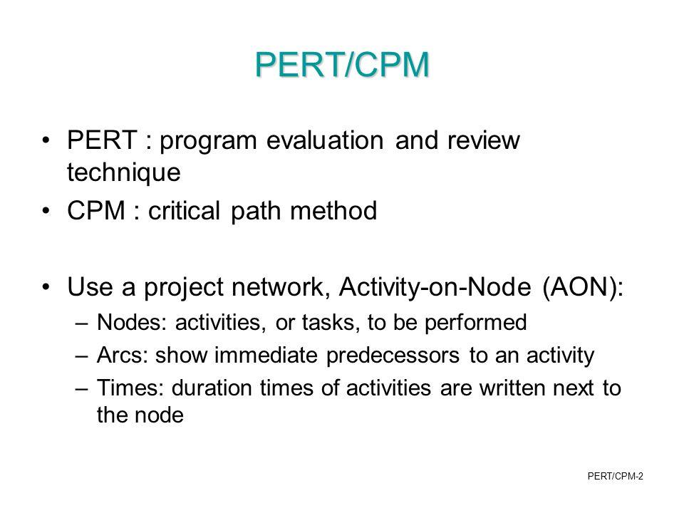 PERT/CPM-23 Linear Programming Model