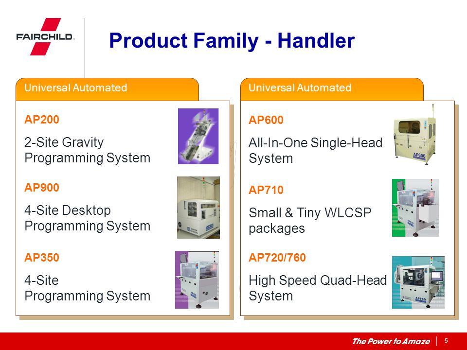 6 AP600AP350AP710AP720/760AP900 Nozzle headSingle Quad UPH8008509001600400 Prog.