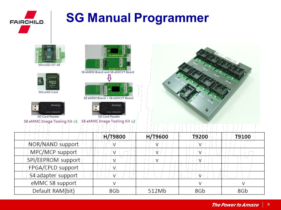 10 Manual Product Features  Supports NAND, NOR, eMMC, MCU, CPLD and FPGA  USB port for high-speed data transmission  Supports 1.2V Vcc low-voltage devices  Supports asynchronous programming  Versatile serialization software  Graphic real-time statistics display  Windows software with job control functions  Online automatic failure-cause display  Available gang socket boards for memory devices