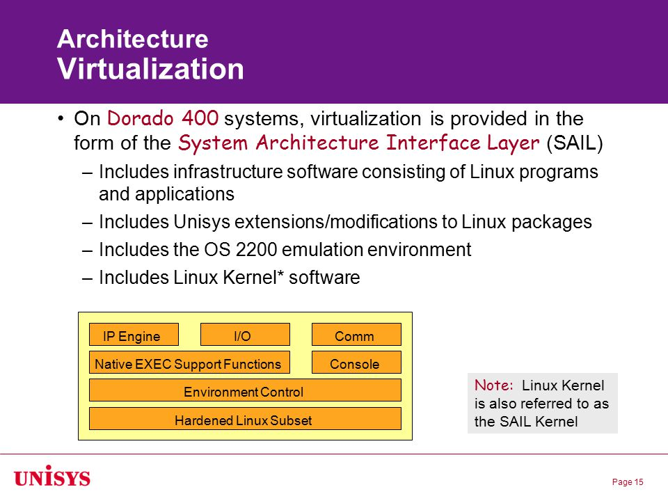 Page 15 Architecture Virtualization On Dorado 400 systems, virtualization is provided in the form of the System Architecture Interface Layer (SAIL) –I