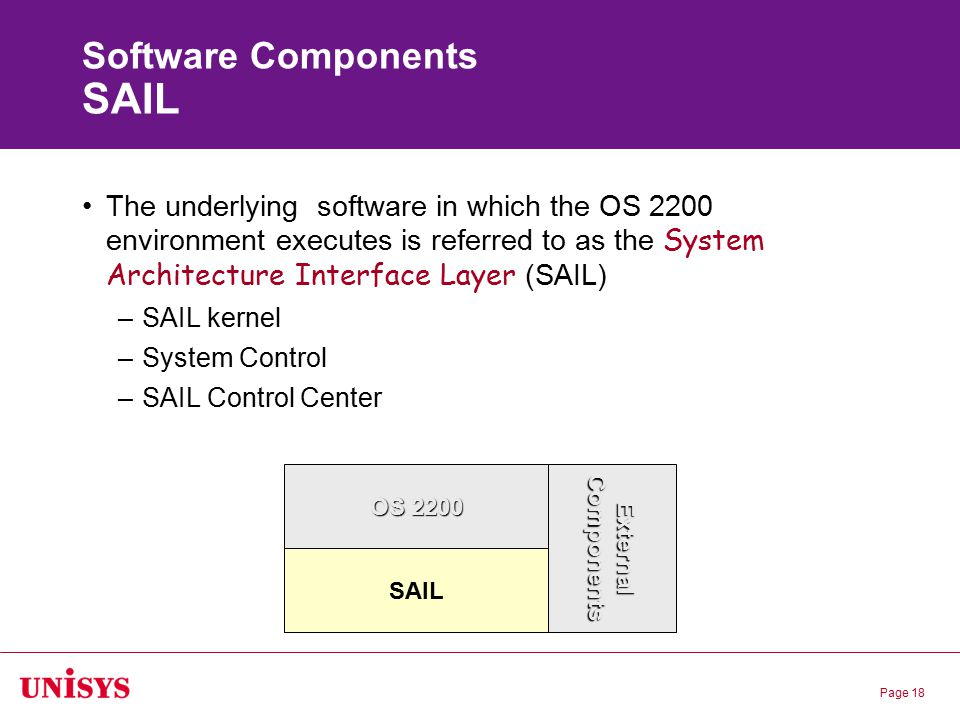 Page 18 Software Components SAIL The underlying software in which the OS 2200 environment executes is referred to as the System Architecture Interface