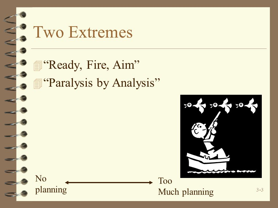 "3-3 Two Extremes 4 ""Ready, Fire, Aim"" 4 ""Paralysis by Analysis"" No planning Too Much planning"