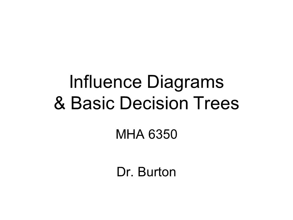 Influence Diagrams & Basic Decision Trees MHA 6350 Dr. Burton