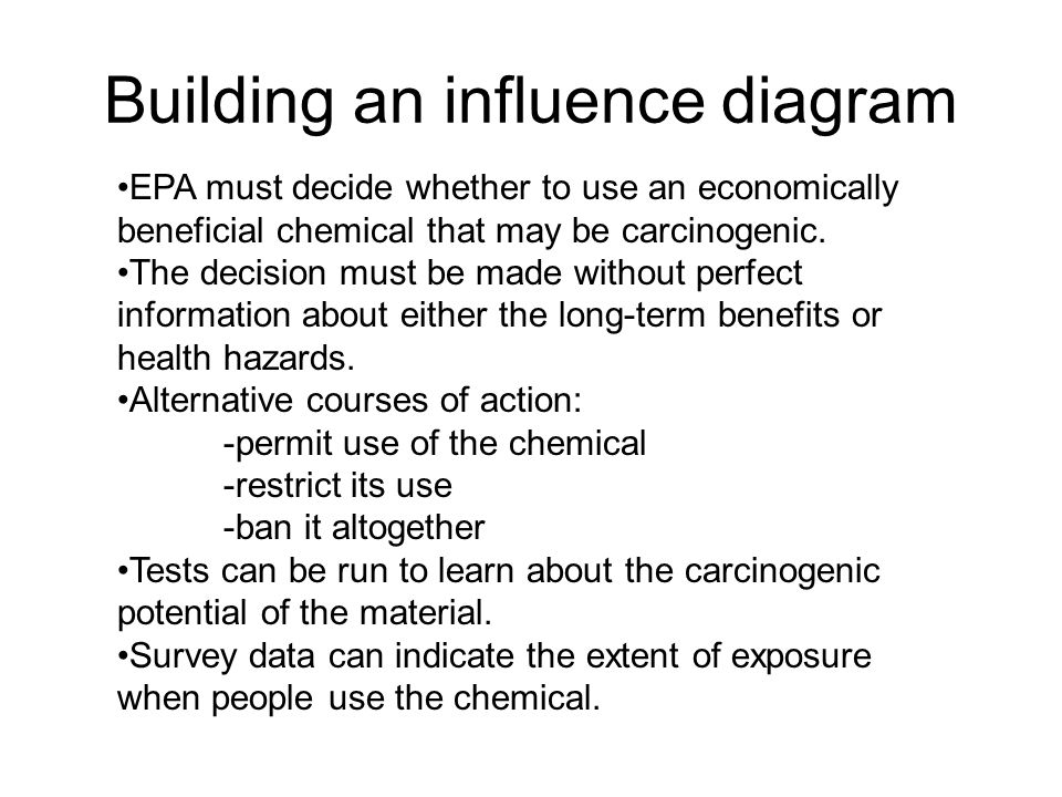 Building an influence diagram EPA must decide whether to use an economically beneficial chemical that may be carcinogenic. The decision must be made w