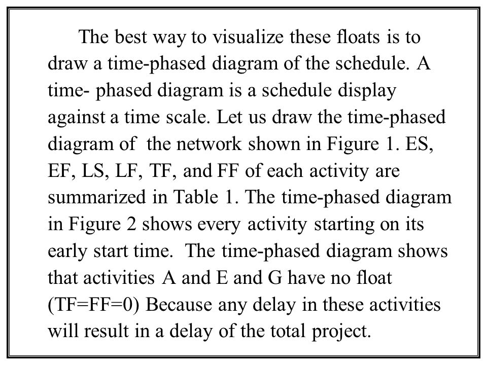 The best way to visualize these floats is to draw a time-phased diagram of the schedule. A time- phased diagram is a schedule display against a time s