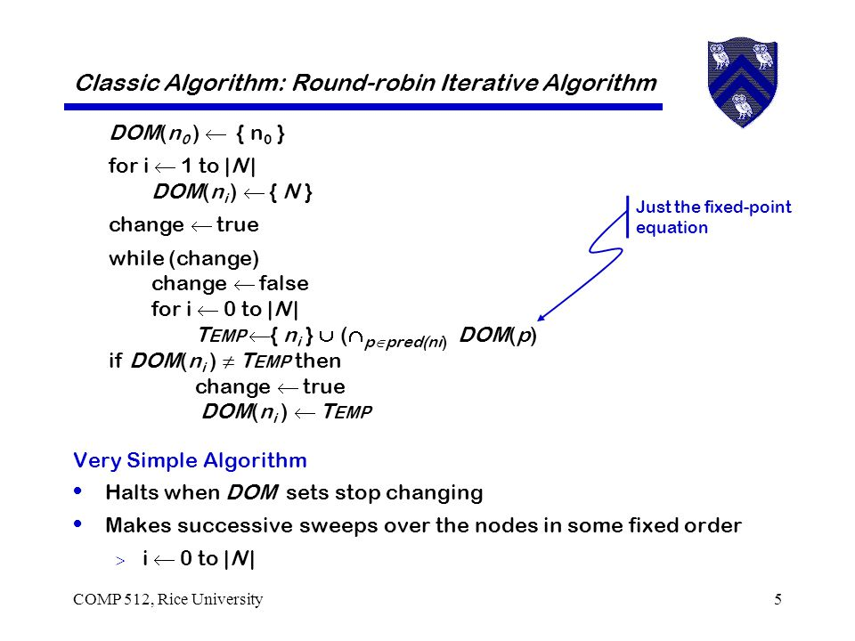 COMP 512, Rice University5 Classic Algorithm: Round-robin Iterative Algorithm Very Simple Algorithm Halts when DOM sets stop changing Makes successive sweeps over the nodes in some fixed order  i  0 to |N | DOM(n 0 )  { n 0 } for i  1 to |N | DOM(n i )  { N } change  true while (change) change  false for i  0 to |N | T EMP  { n i }  (  p  pred(ni) DOM(p) if DOM(n i ) ≠ T EMP then change  true DOM(n i )  T EMP Just the fixed-point equation