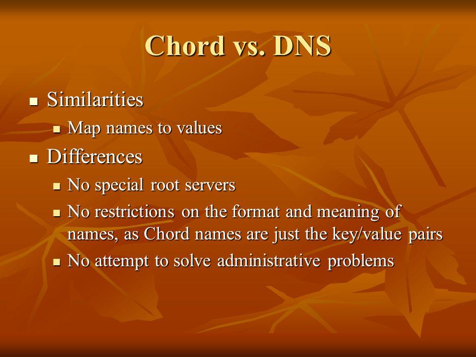 Chord vs. DNS Similarities Similarities Map names to values Map names to values Differences Differences No special root servers No special root server