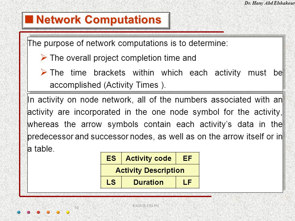 Dr. Hany Abd Elshakour 5/4/2015 3:55 PM 10 The purpose of network computations is to determine:  The overall project completion time and  The time b