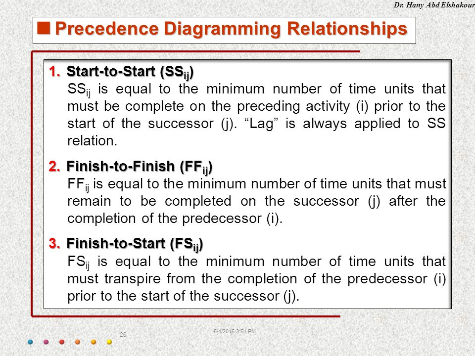 Dr. Hany Abd Elshakour 5/4/2015 3:55 PM 26  Precedence Diagramming Relationships 1.Start-to-Start (SS ij ) SS ij is equal to the minimum number of ti