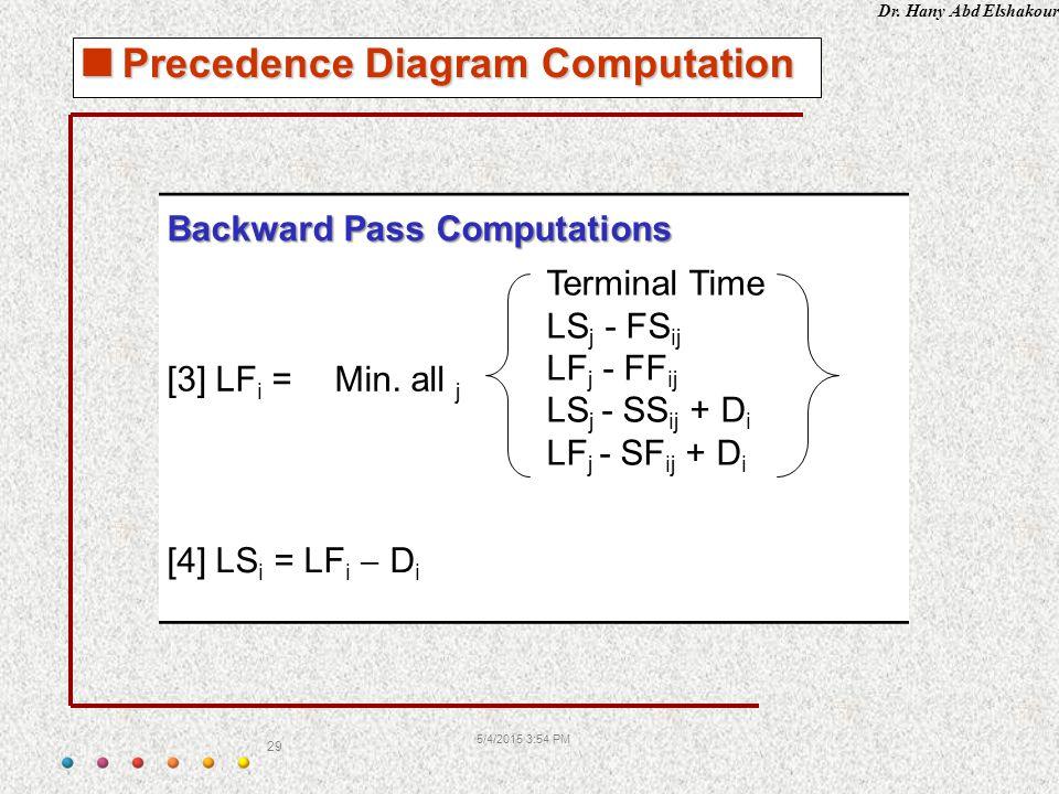 Dr. Hany Abd Elshakour 5/4/2015 3:55 PM 29  Precedence Diagram Computation Backward Pass Computations [3] LF i =Min. all j Terminal Time LS j - FS ij