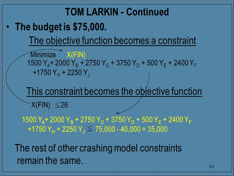 64 TOM LARKIN - Continued The budget is $75,000.