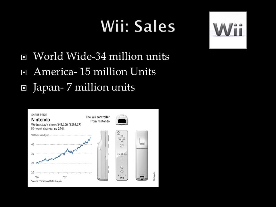  World Wide-34 million units  America- 15 million Units  Japan- 7 million units