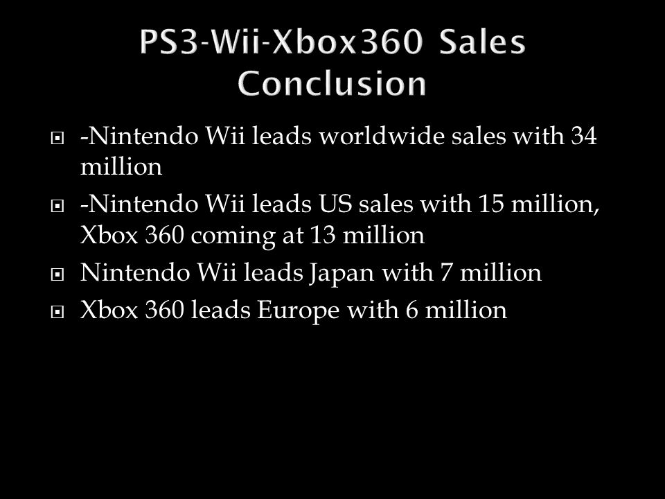  -Nintendo Wii leads worldwide sales with 34 million  -Nintendo Wii leads US sales with 15 million, Xbox 360 coming at 13 million  Nintendo Wii leads Japan with 7 million  Xbox 360 leads Europe with 6 million