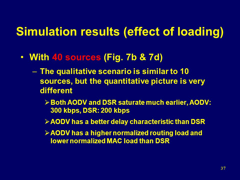 37 Simulation results (effect of loading) With 40 sources (Fig.