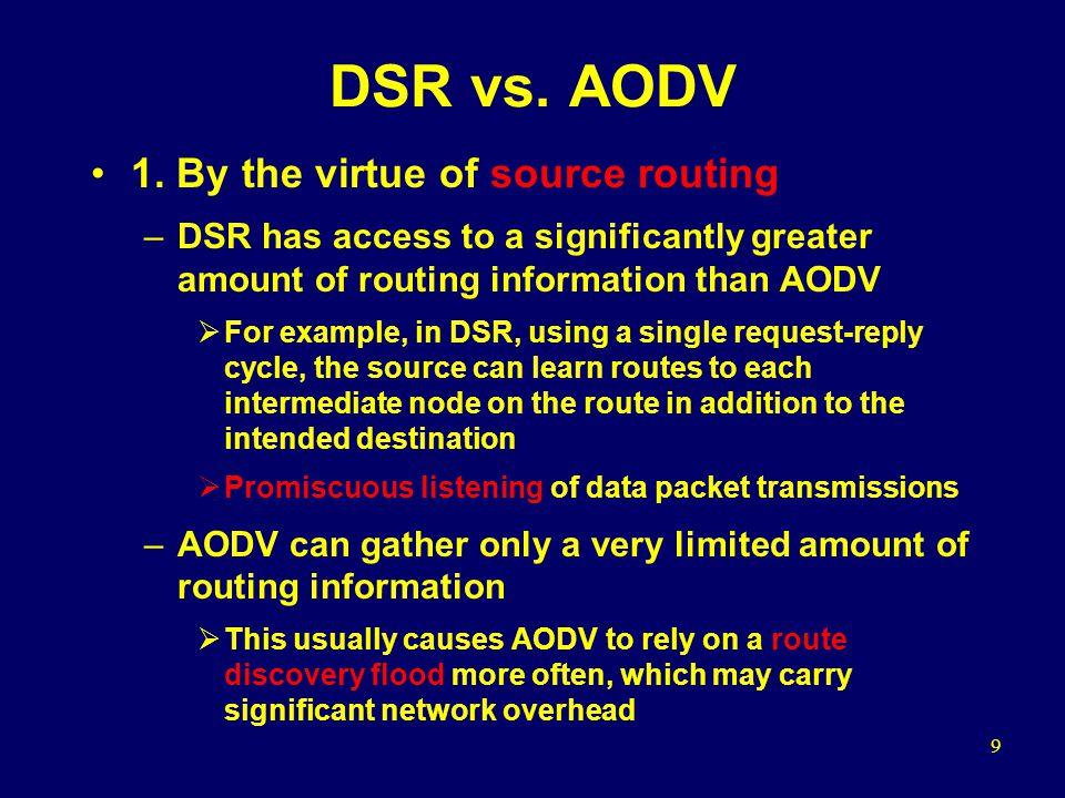 10 DSR vs.AODV (cont) 2.