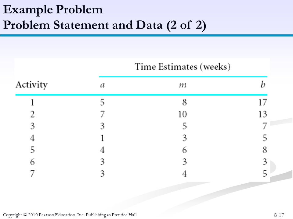 8-17 Copyright © 2010 Pearson Education, Inc. Publishing as Prentice Hall Example Problem Problem Statement and Data (2 of 2)