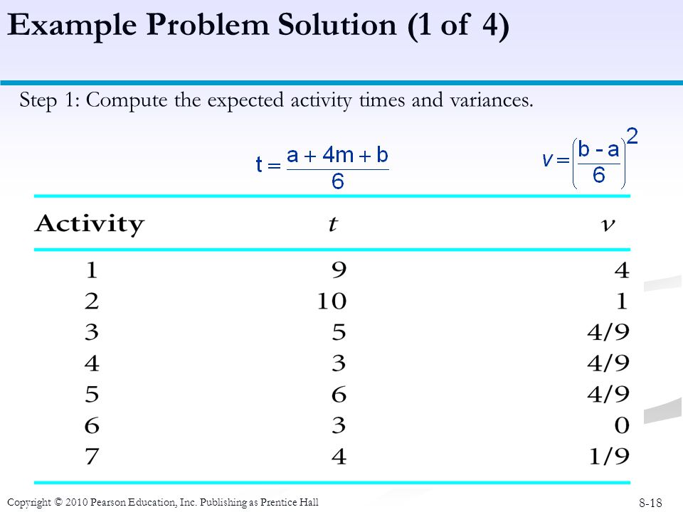8-18 Copyright © 2010 Pearson Education, Inc. Publishing as Prentice Hall Example Problem Solution (1 of 4) Step 1: Compute the expected activity time