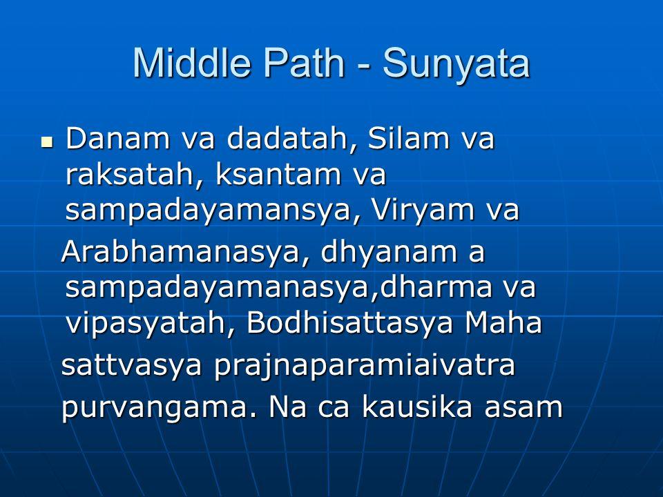 Middle Path - Sunyata Danam va dadatah, Silam va raksatah, ksantam va sampadayamansya, Viryam va Danam va dadatah, Silam va raksatah, ksantam va sampadayamansya, Viryam va Arabhamanasya, dhyanam a sampadayamanasya,dharma va vipasyatah, Bodhisattasya Maha Arabhamanasya, dhyanam a sampadayamanasya,dharma va vipasyatah, Bodhisattasya Maha sattvasya prajnaparamiaivatra sattvasya prajnaparamiaivatra purvangama.