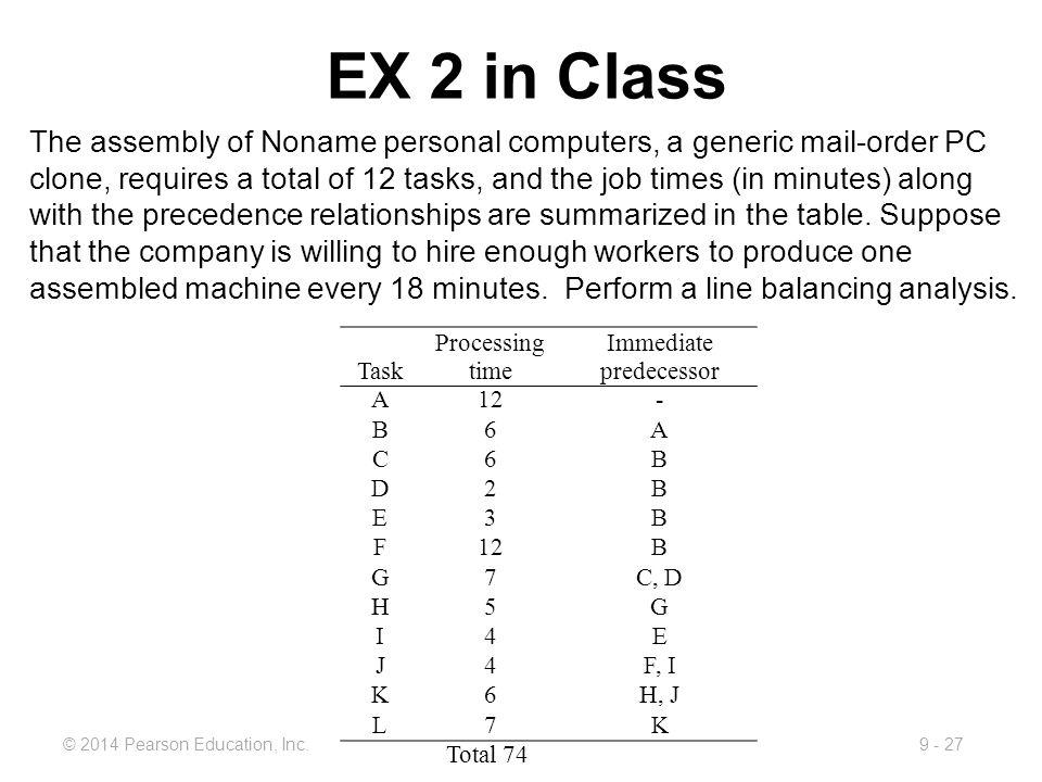 9 - 27© 2014 Pearson Education, Inc. EX 2 in Class Task Processing time Immediate predecessor A12- B6A C6B D2B E3B F B G7C, D H5G I4E J4F, I K6H, J L7