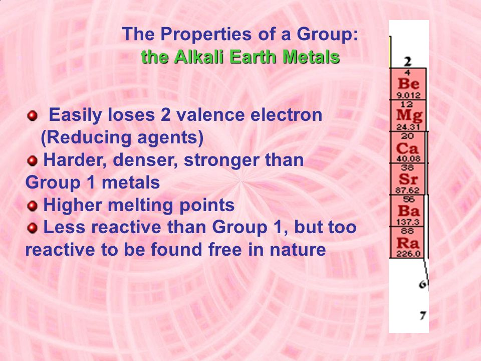 Easily lose 1 valence electron (Reducing agents) React violently with water React with halogens to form salts the Alkali Metals The Properties of a Gr