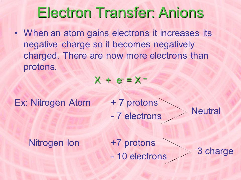 Predicting Ionization Metals tend to lose electrons They form cations. Ex: Na, 1s 2 2s 2 2p 6 3s 1 becomes Na +1,1s 2 2s 2 2p 6 Nonmetals tend to gain