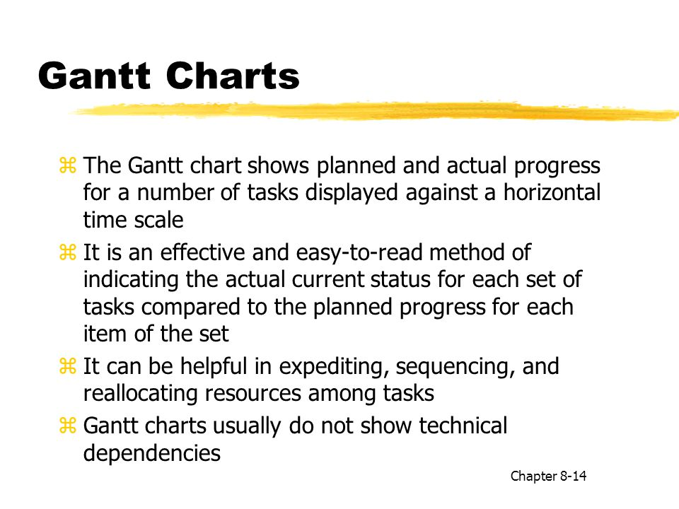 Gantt Charts zThe Gantt chart shows planned and actual progress for a number of tasks displayed against a horizontal time scale zIt is an effective an