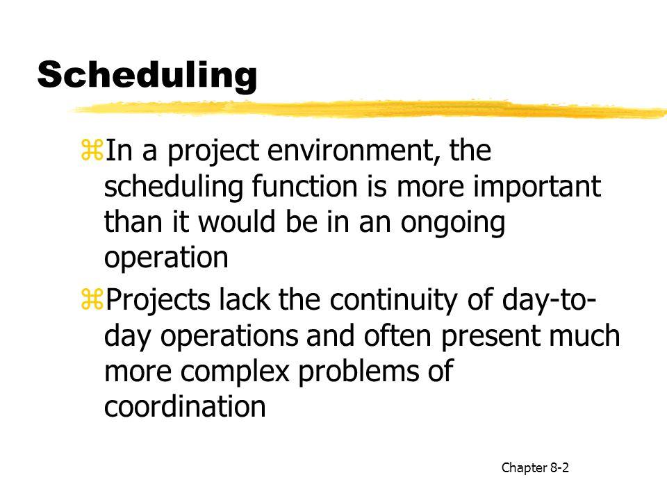 Scheduling Figure 8-2