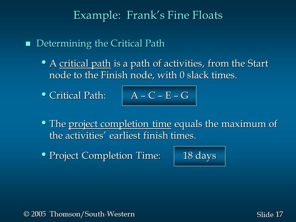 18 Slide © 2005 Thomson/South-Western Example: Frank's Fine Floats n Critical Path Start Finish B 3 D 3 A 3 C 2 G 6 F 3 H 2 E 7 0 3 3 6 6 9 3 5 12 18 6 9 5 7 5 12 6 9 9 12 0 3 3 5 12 18 15 18 16 18 5 12