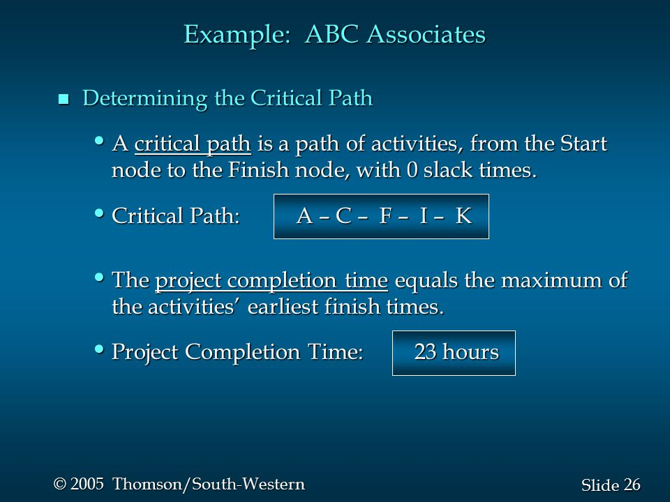 27 Slide © 2005 Thomson/South-Western Example: ABC Associates n Critical Path (A-C-F-I-K) 66 44 33 55 55 22 44 11 66 33 55 0 6 9 13 13 18 9 11 9 11 16 18 13 19 14 20 19 22 20 23 18 23 6 7 6 7 12 13 6 9 0 4 5 9 6 11 6 11 15 20