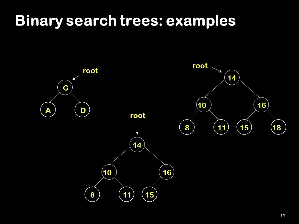 11 Binary search trees: examples C AD 14 10 1511818 16 14 10 15118 16 root
