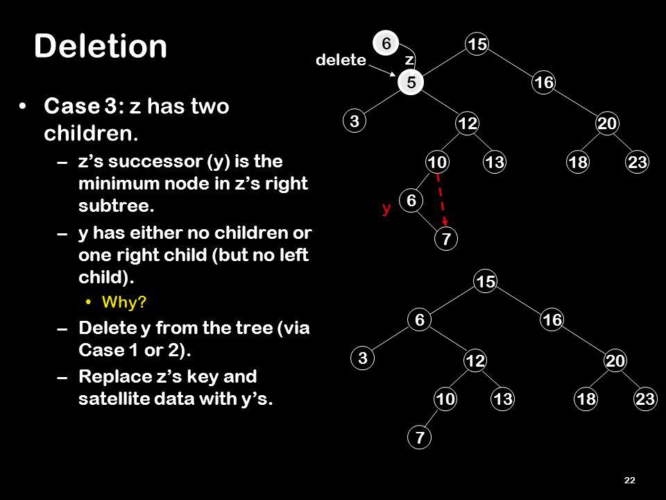 22 Deletion Case 3: z has two children.