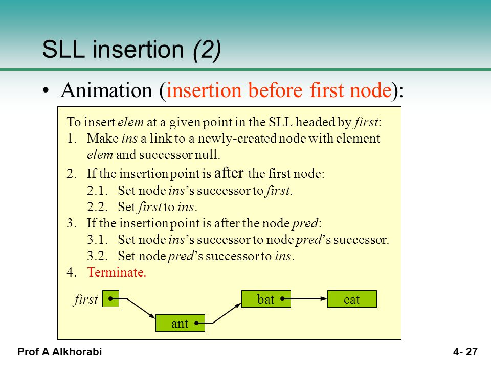 Prof A Alkhorabi 4- 27 SLL insertion (2) Animation (insertion before first node): batcat first To insert elem at a given point in the SLL headed by first: 1.Make ins a link to a newly-created node with element elem and successor null.