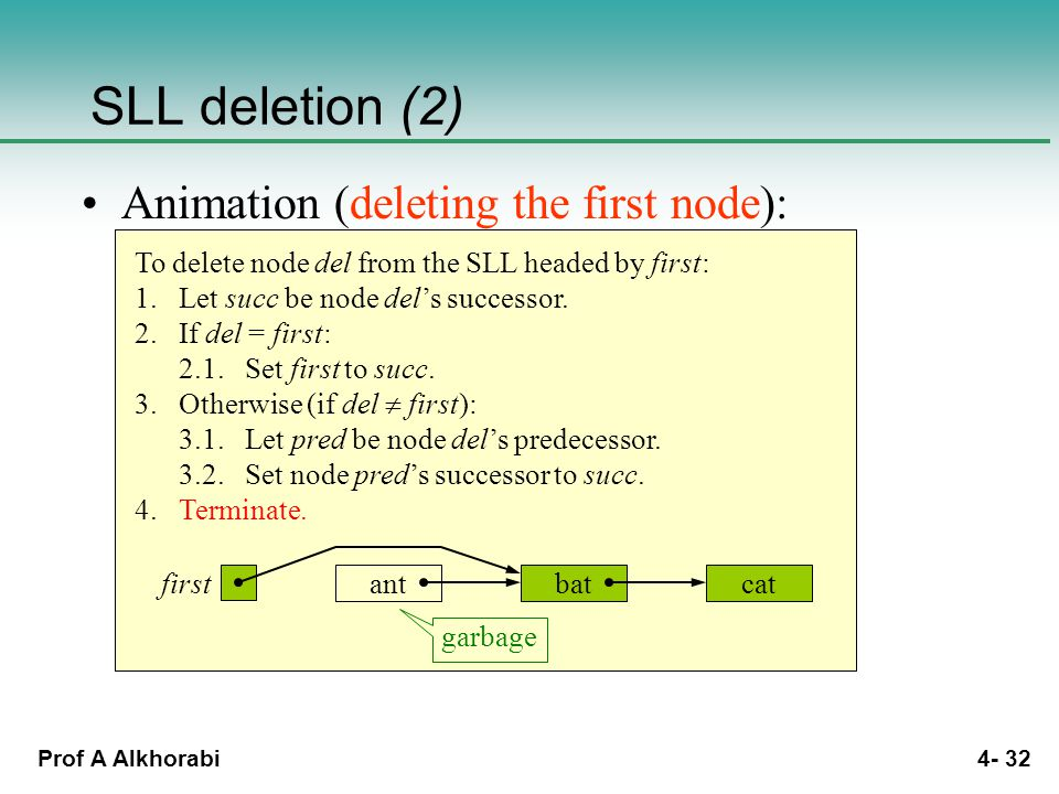 Prof A Alkhorabi 4- 32 SLL deletion (2) Animation (deleting the first node): To delete node del from the SLL headed by first: 1.Let succ be node del's successor.