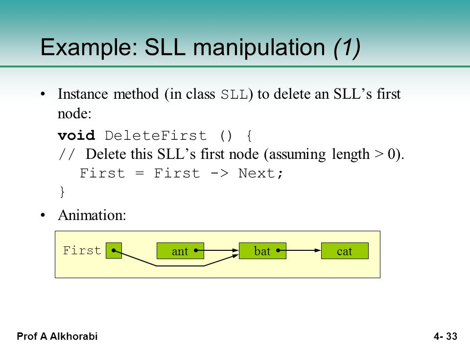 Prof A Alkhorabi 4- 33 Example: SLL manipulation (1) Instance method (in class SLL ) to delete an SLL's first node: void DeleteFirst () { // Delete this SLL's first node (assuming length > 0).