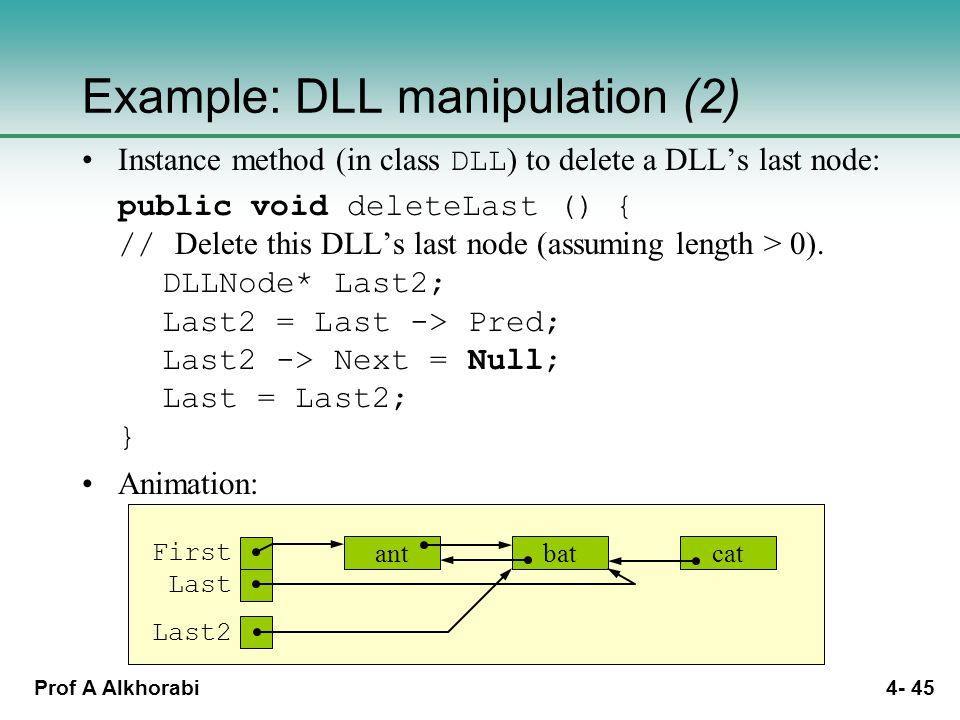 Prof A Alkhorabi 4- 45 Example: DLL manipulation (2) Instance method (in class DLL ) to delete a DLL's last node: public void deleteLast () { // Delete this DLL's last node (assuming length > 0).