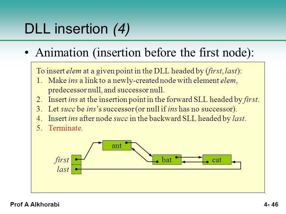 Prof A Alkhorabi 4- 46 DLL insertion (4) Animation (insertion before the first node): To insert elem at a given point in the DLL headed by (first, last): 1.Make ins a link to a newly-created node with element elem, predecessor null, and successor null.