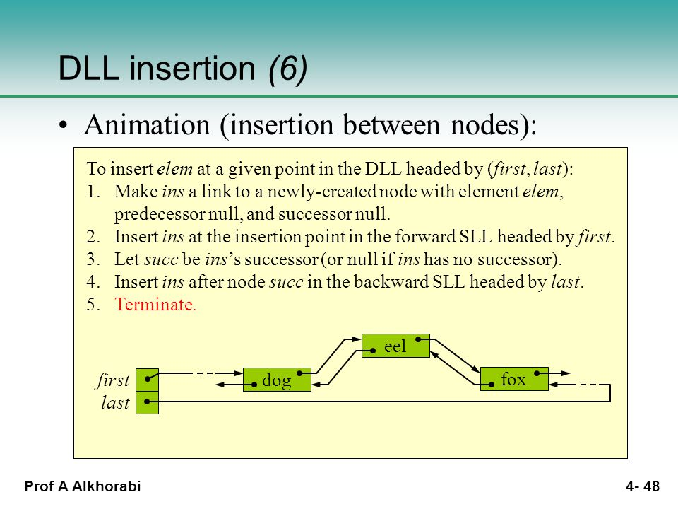 Prof A Alkhorabi 4- 48 To insert elem at a given point in the DLL headed by (first, last): 1.Make ins a link to a newly-created node with element elem, predecessor null, and successor null.