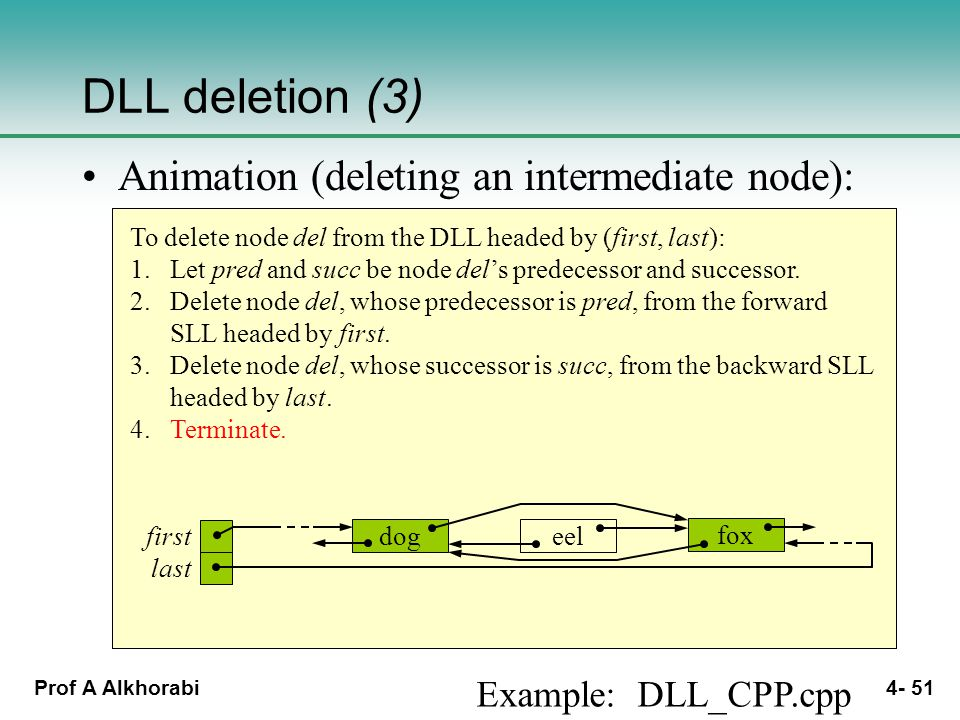 Prof A Alkhorabi 4- 51 DLL deletion (3) Animation (deleting an intermediate node): To delete node del from the DLL headed by (first, last): 1.Let pred and succ be node del's predecessor and successor.