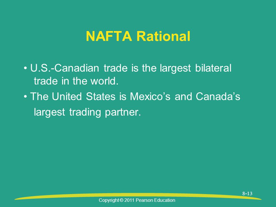 Copyright © 2011 Pearson Education 8-13 NAFTA Rational U.S.-Canadian trade is the largest bilateral trade in the world.