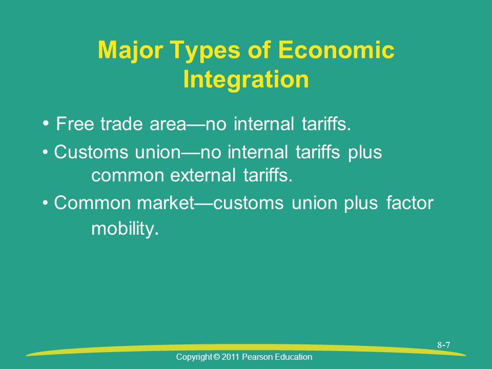 Copyright © 2011 Pearson Education 8-7 Major Types of Economic Integration Free trade area—no internal tariffs.