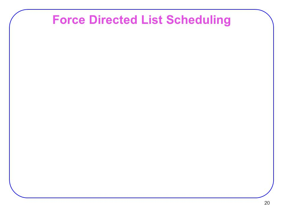 20 Force Directed List Scheduling