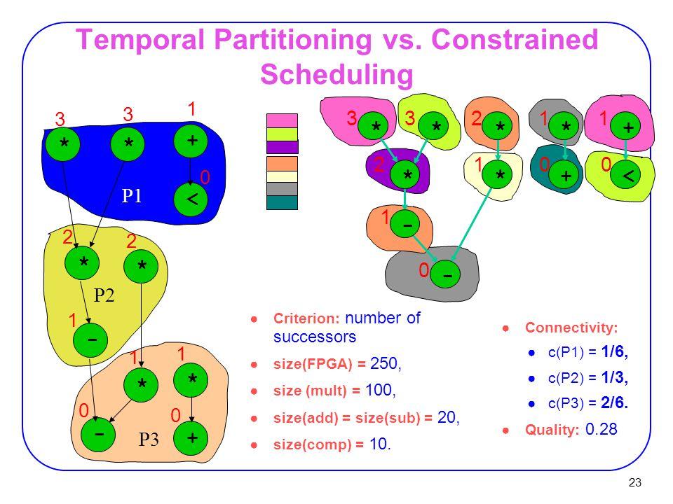 23 P2 P1 + < ** * * P3 -*- * + ●Connectivity: ●c(P1) = 1/6, ●c(P2) = 1/3, ●c(P3) = 2/6.