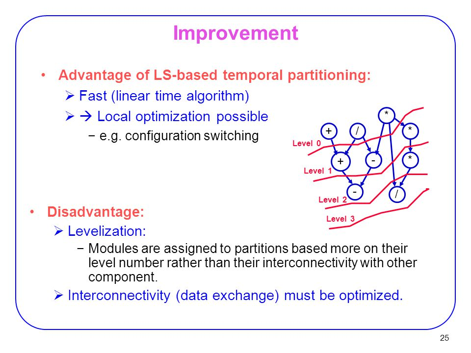 25 Improvement Advantage of LS-based temporal partitioning:  Fast (linear time algorithm)  Local optimization possible −e.g.