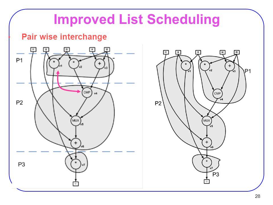 28 Pair wise interchange Improved List Scheduling