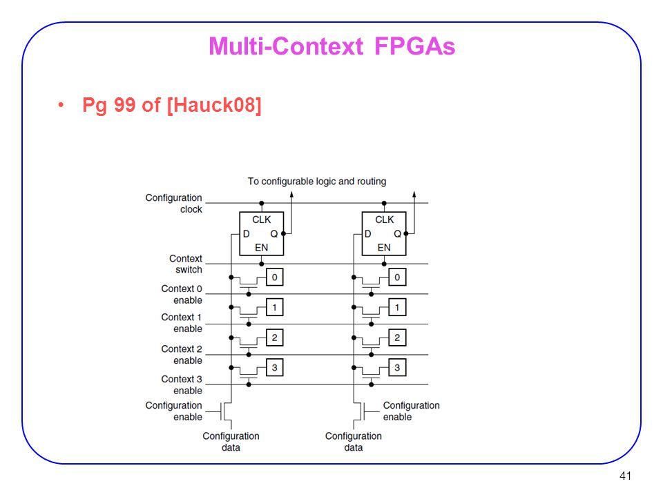 41 Multi-Context FPGAs Pg 99 of [Hauck08]